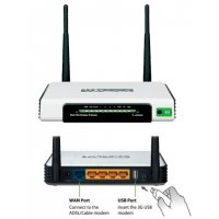 TP-LINK TL-MR3420 ROUTER DSL standardzie N do 300Mb/s