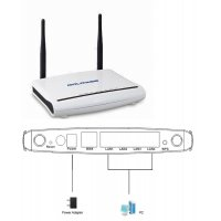 Markowy mocny Router DSL  GOLDWEB 300Mbps